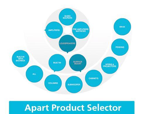 Rychlý výběr produktů