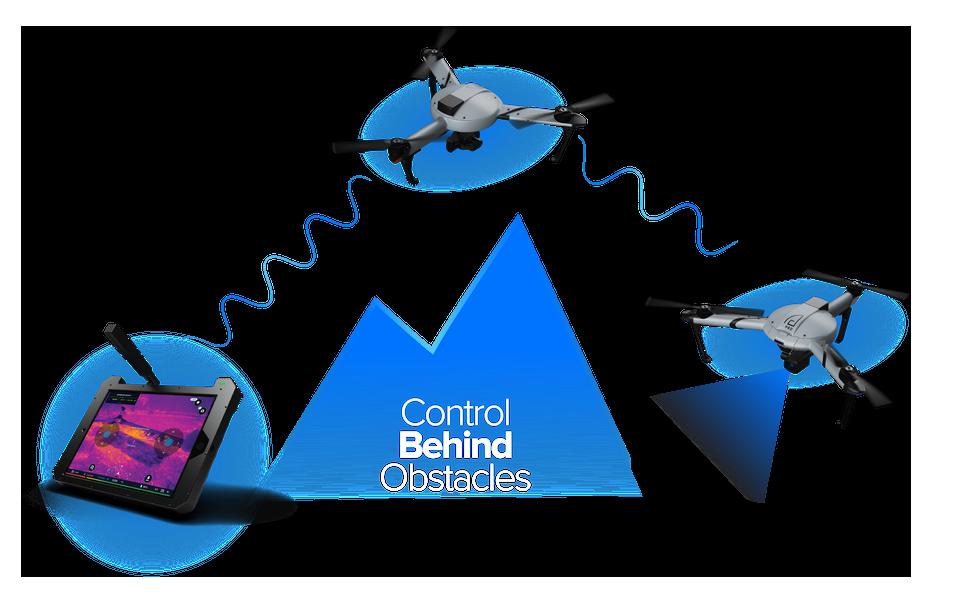 AtlasMESH – jeden operátor – automatický provoz několika UAS