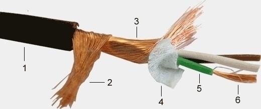 Speciální konstrukce audio kabelů GAC