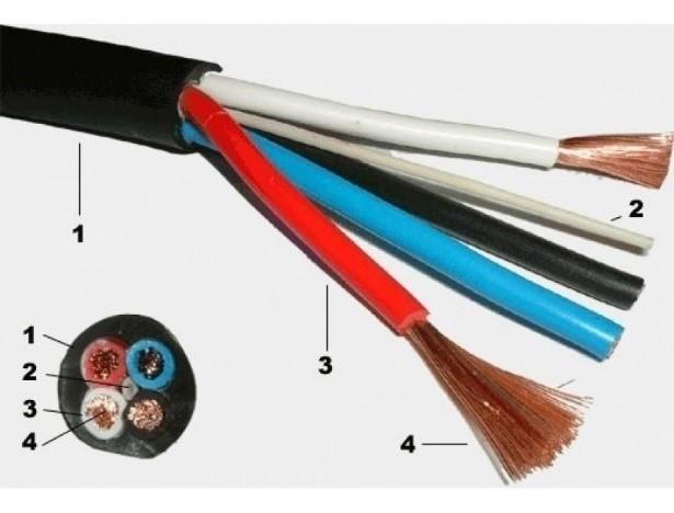 Silové kabely pro propojení zesilovačů s reprosoustavami